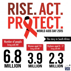 World AIDS Day SMC