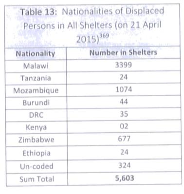 xenophobia numbers
