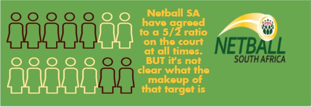 transformation stats netball