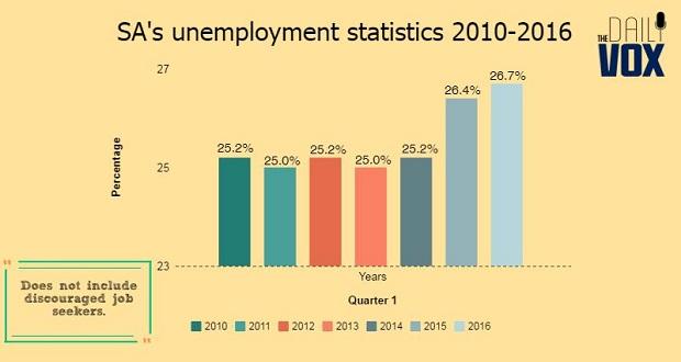 unemployment-2010-2016 (1)